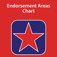 Endorsement Areas Chart