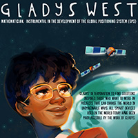 Women and Girls in Science-Posters