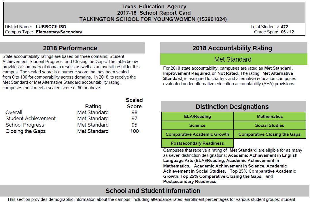 Talkington SYWL School Report Cards